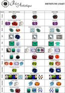 Birthstone Chart. Numerology Chart. Featured Categories: Invoice Template  ...