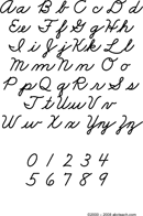 Handwriting Chart