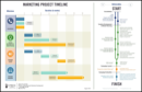 Research Timeline Templates