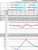 Spc Individual and Moving Range Chart
