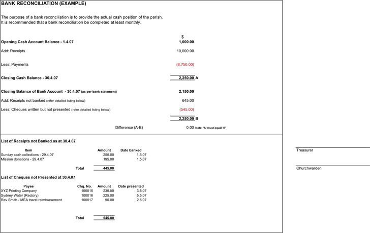 Printables Bank Reconciliation Worksheet free bank reconciliation template xls 2 pages template