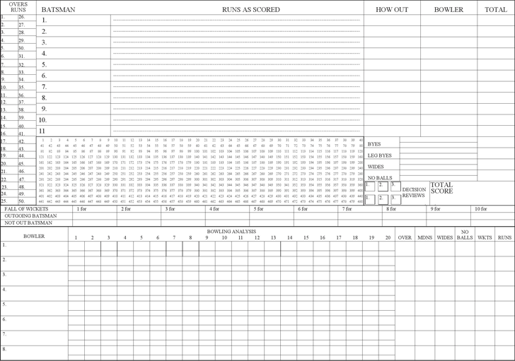The Cricket Score Sheet 3 can help you make a professional and – Cricket Score Sheet