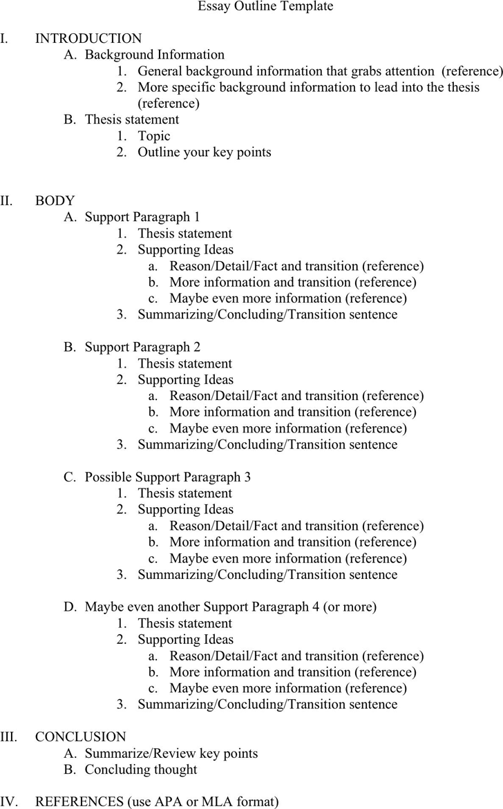 outline for essay format