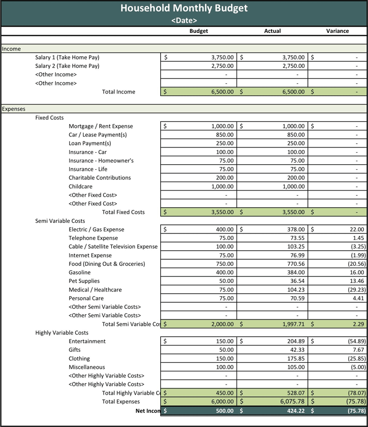 The Family Budget Spreadsheet can help you make a professional and – Family Budget Template