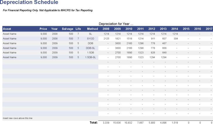 The Monthly Depreciation Schedule Excel Template Free Download can ...