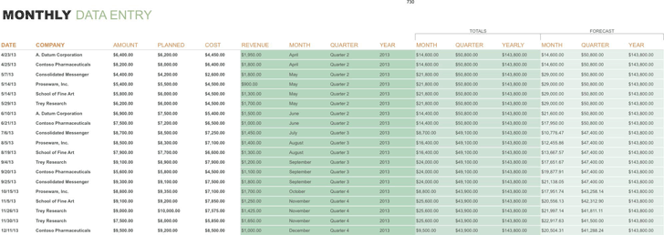 The Monthly Sales Report Template can help you make a professional – Monthly Report Template