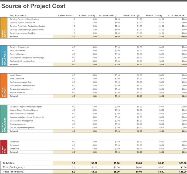 The Project Budget Worksheet can help you make a professional and – Project Budget Template