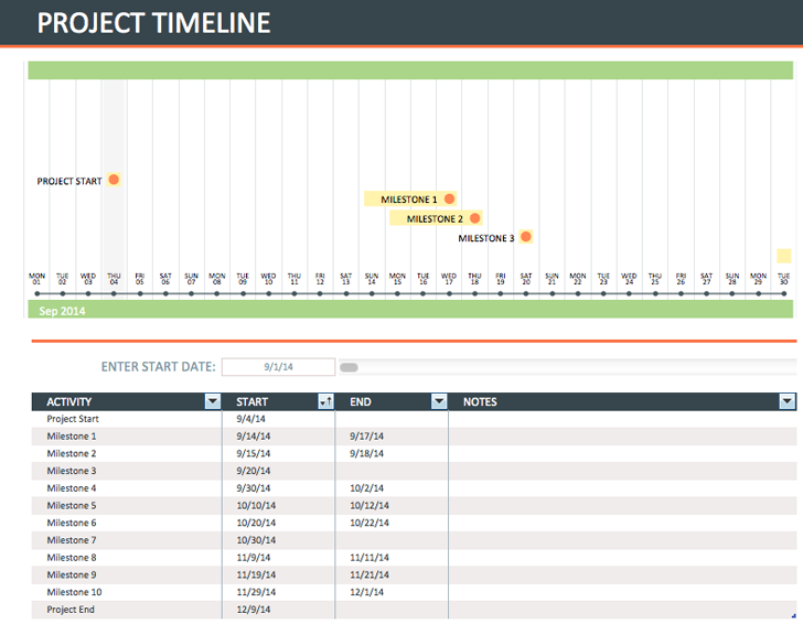the excel project timeline template free can help you make a