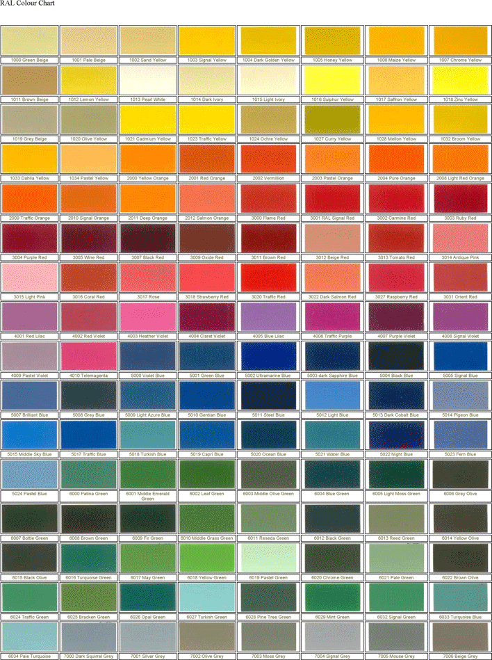 The RAL Colour Chart 1 can help you make a professional and – Ral Color Chart