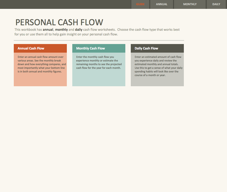 The Simple Personal Cash Flow Statement can help you make a – Statement of Cash Flows Template