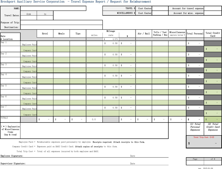 The Travel Expense Report Template can help you make a – Expense Report