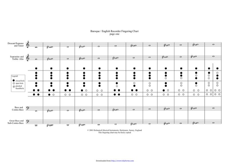 Recorder Finger Chart Templates  Free Templates In Doc Ppt Pdf  Xls
