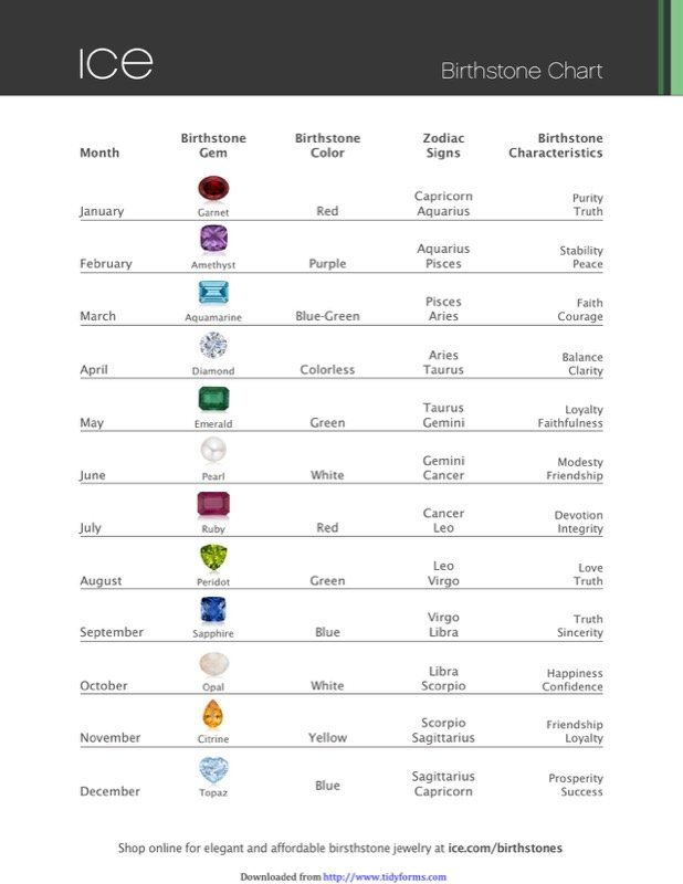 Birthstone Chart Templates  Free Templates In Doc Ppt Pdf  Xls