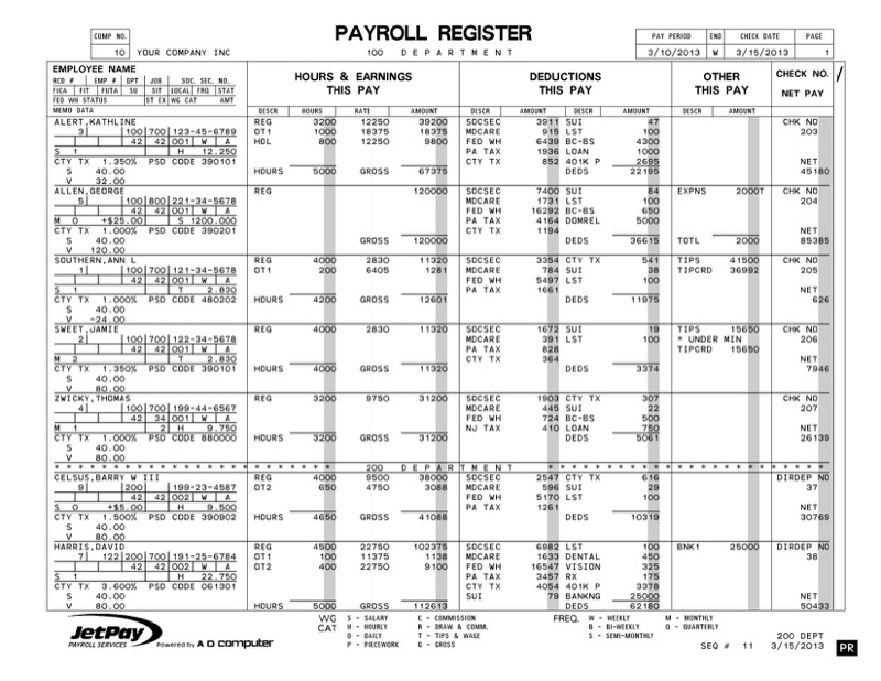 Payroll Register Templates  Free Templates In Doc Ppt Pdf  Xls