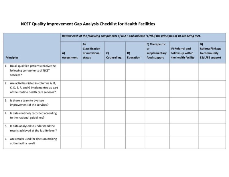 Sample Healthcare Gap Analysis Templates  Free Templates In Doc