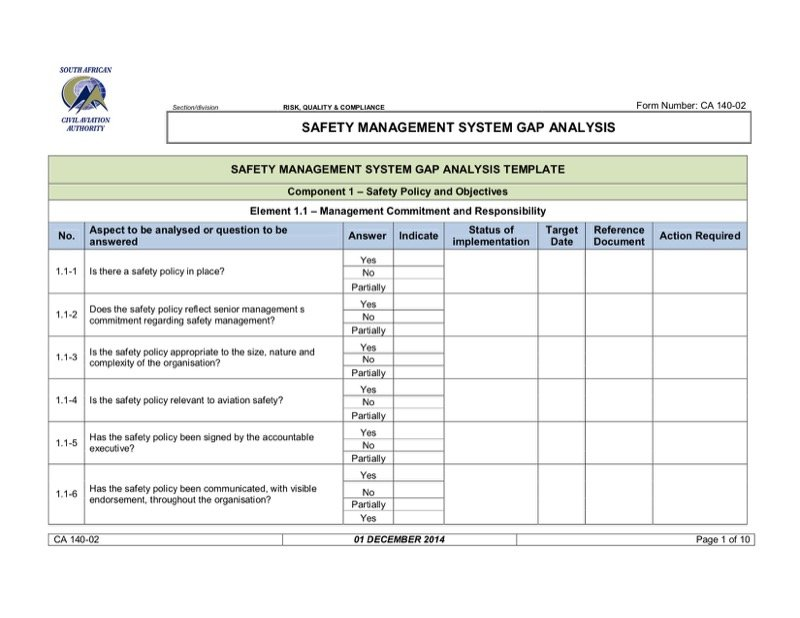 Sample Safety Gap Analysis Templates  Free Templates In Doc Ppt