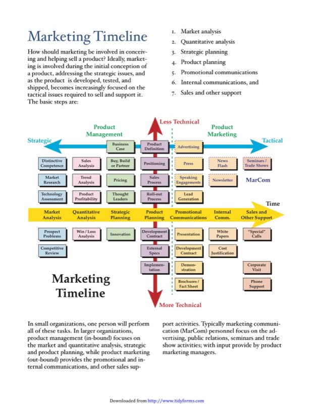 Marketing Timeline Template  Free Templates In Doc Ppt Pdf  Xls