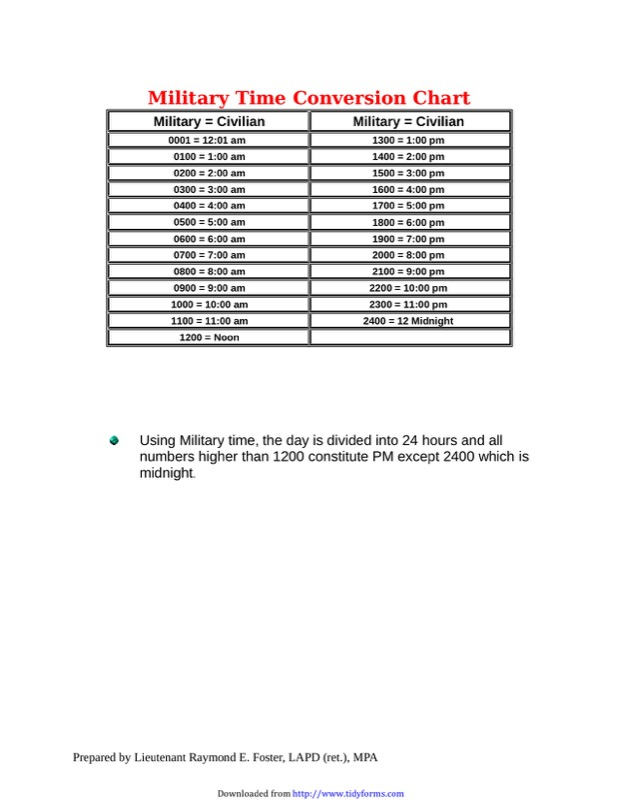 Military Time Chart Templates  Free Templates In Doc Ppt Pdf  Xls