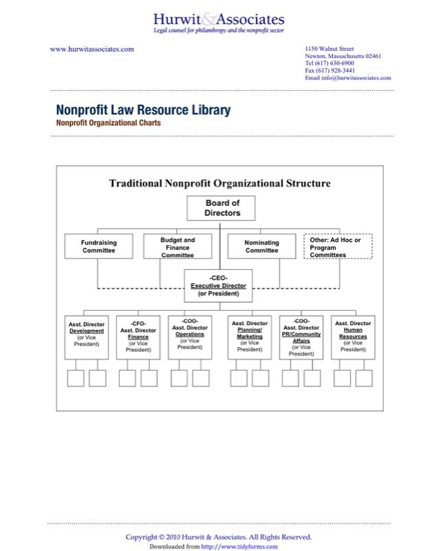 Organizational Chart Template  Free Templates In Doc Ppt Pdf
