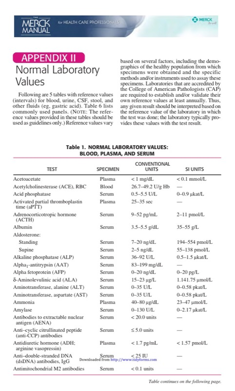 Normal Lab Values Chart Templates  Free Templates In Doc Ppt Pdf