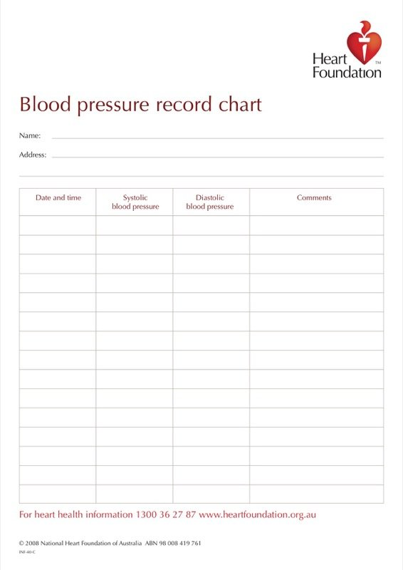 Blood Pressure Chart Templates  Free Templates In Doc Ppt Pdf  Xls