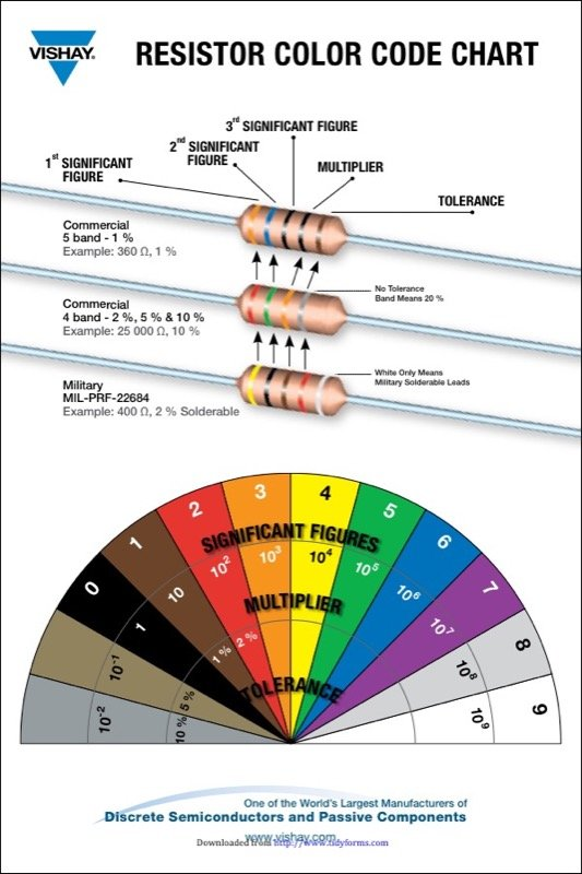 Download Resistor Color Code Chart  For Free  Tidyform
