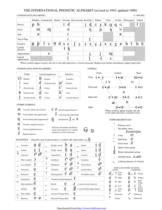 Phonetic Alphabet Chart Templates  Free Templates In Doc Ppt Pdf