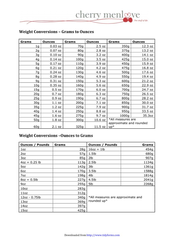 Kg To Lbs Chart Templates  Free Templates In Doc Ppt Pdf  Xls