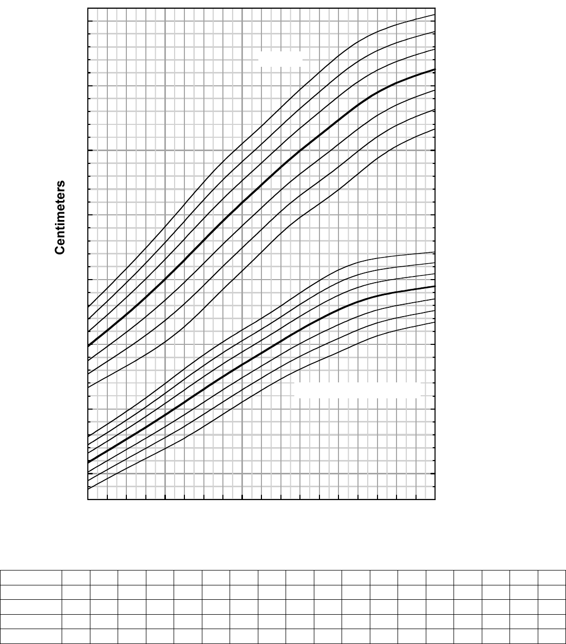 fetal growth chart percentile - photo #32