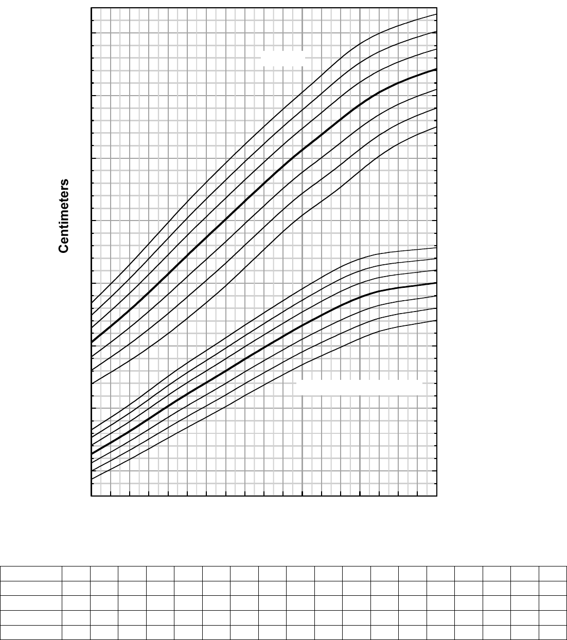 fetal growth chart percentile - photo #33