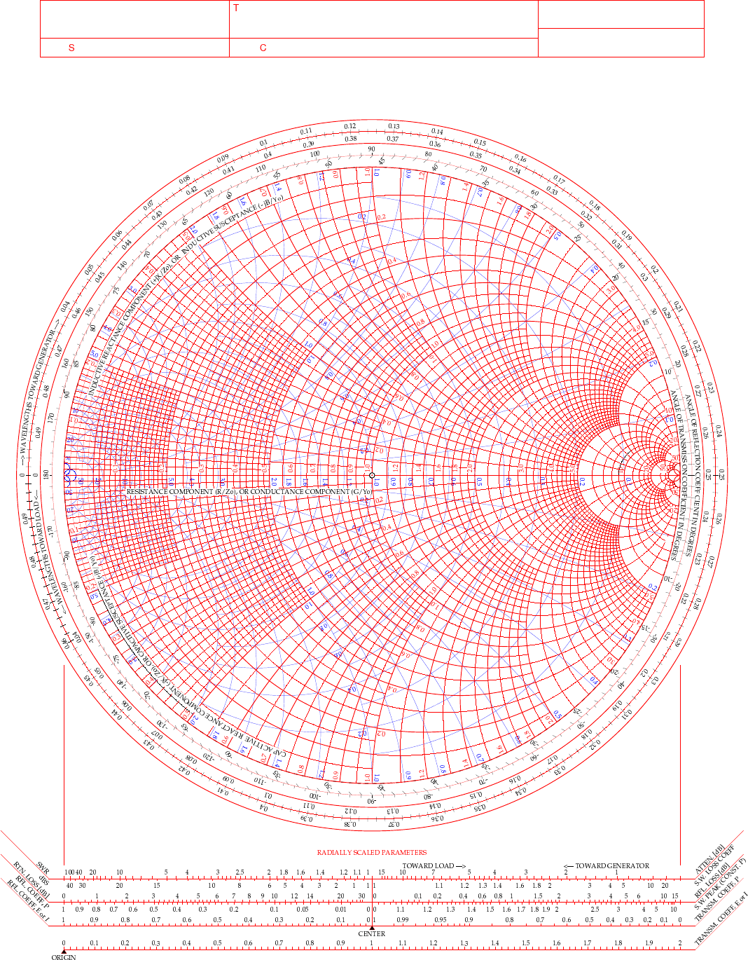 Download Color Smith Chart For Free Tidyform