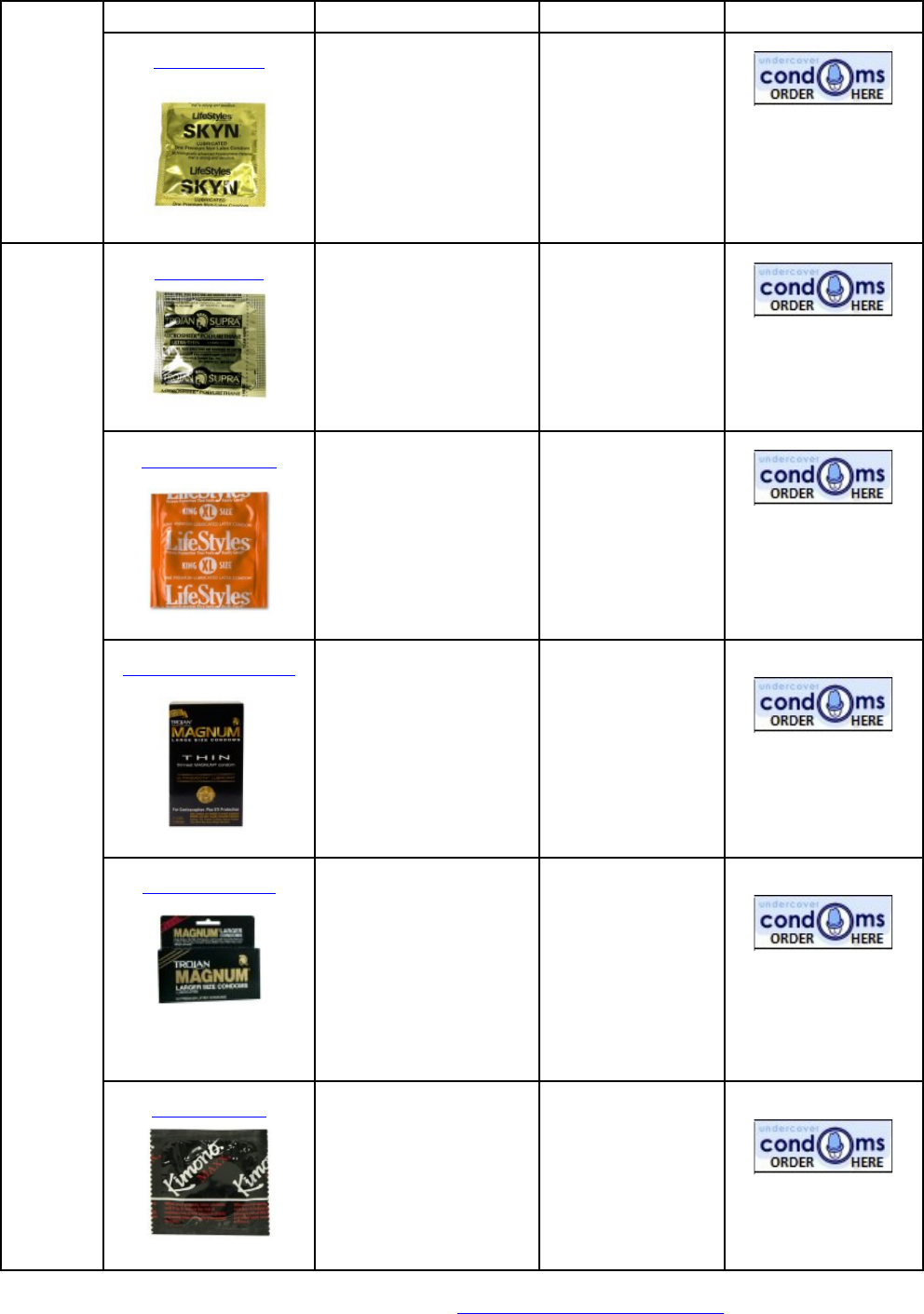 Download condom size chart 1 for free page 4 tidyform condom size chart 1 sciox Images