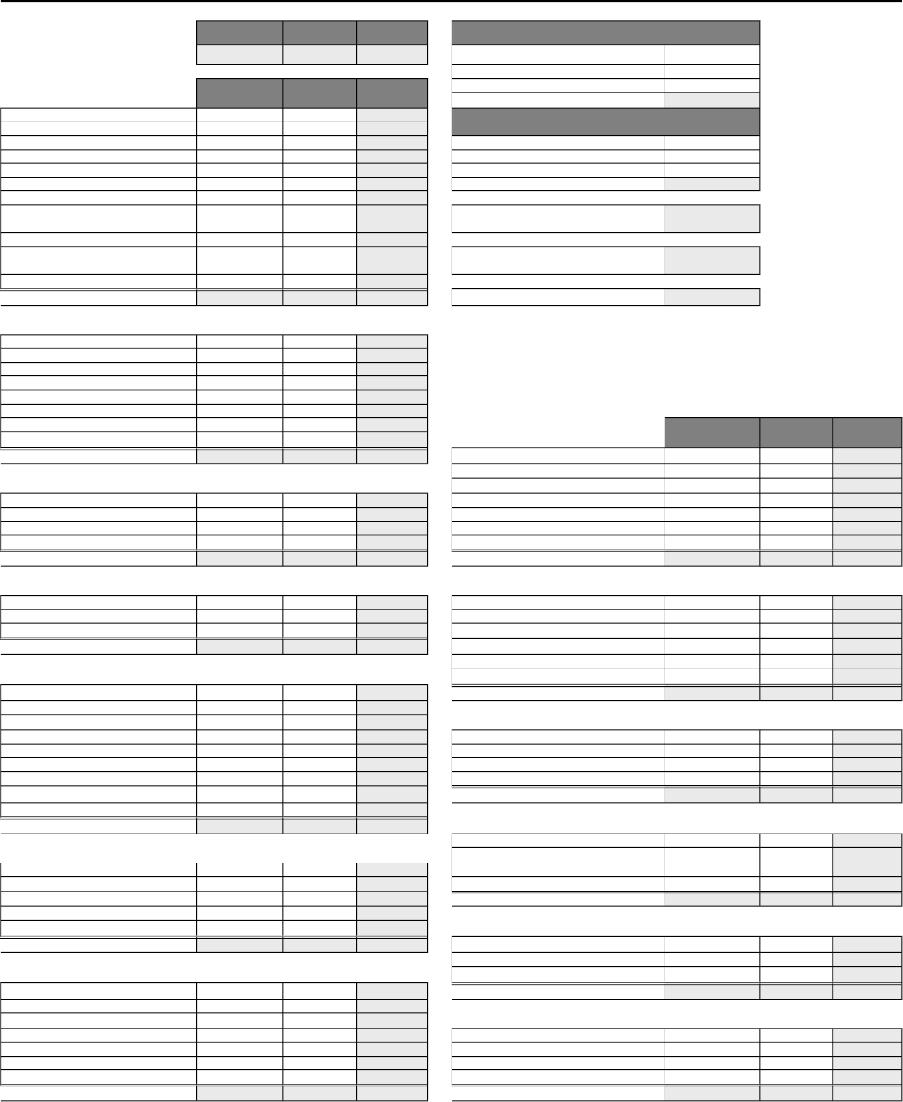 Family Monthly Budget Template 1