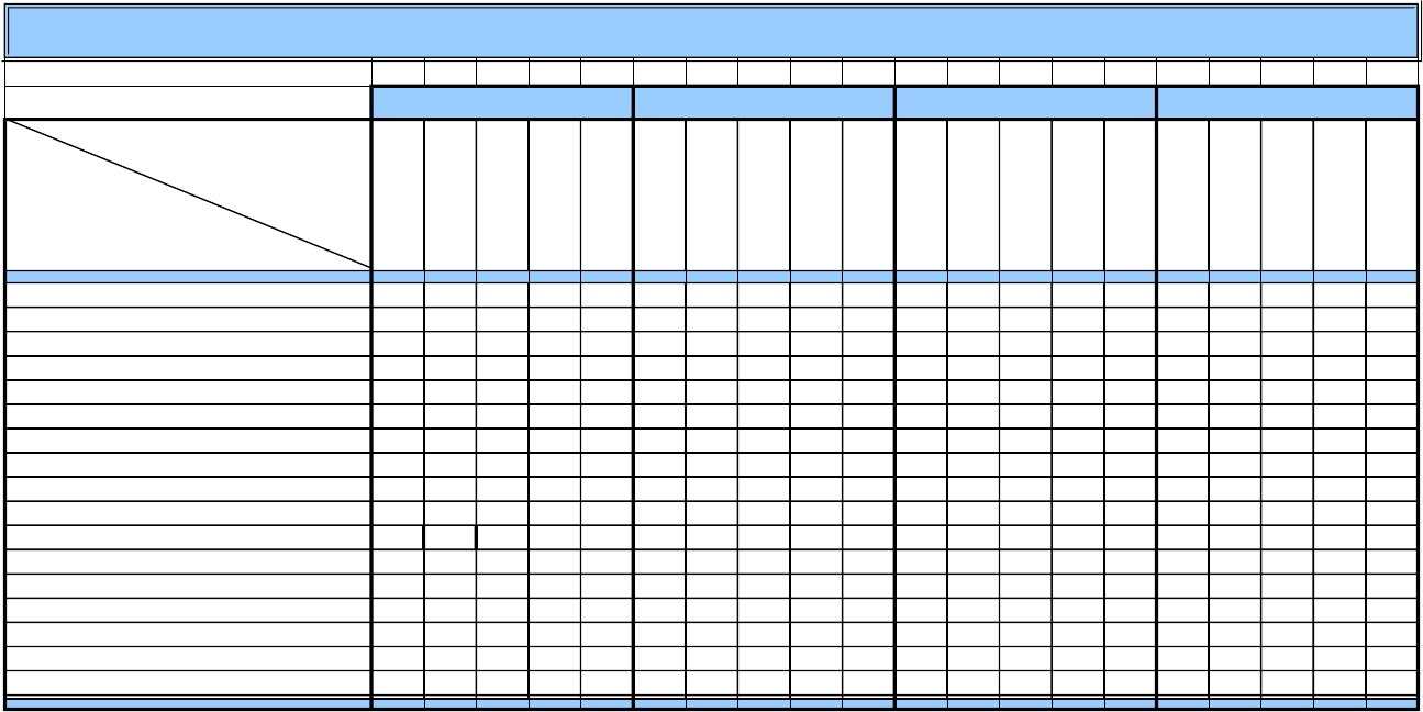 The RACI Chart 3 can help you make a professional and perfect document – Raci Chart Template