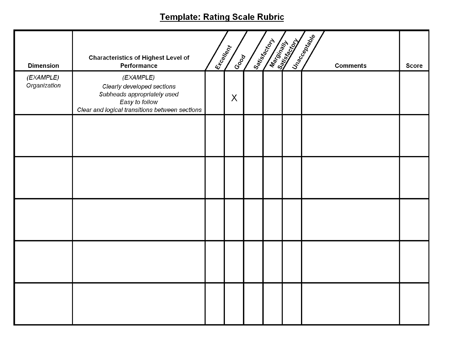 The Rating Scale Rubric Template can help you make a professional – Blank Rubric Template