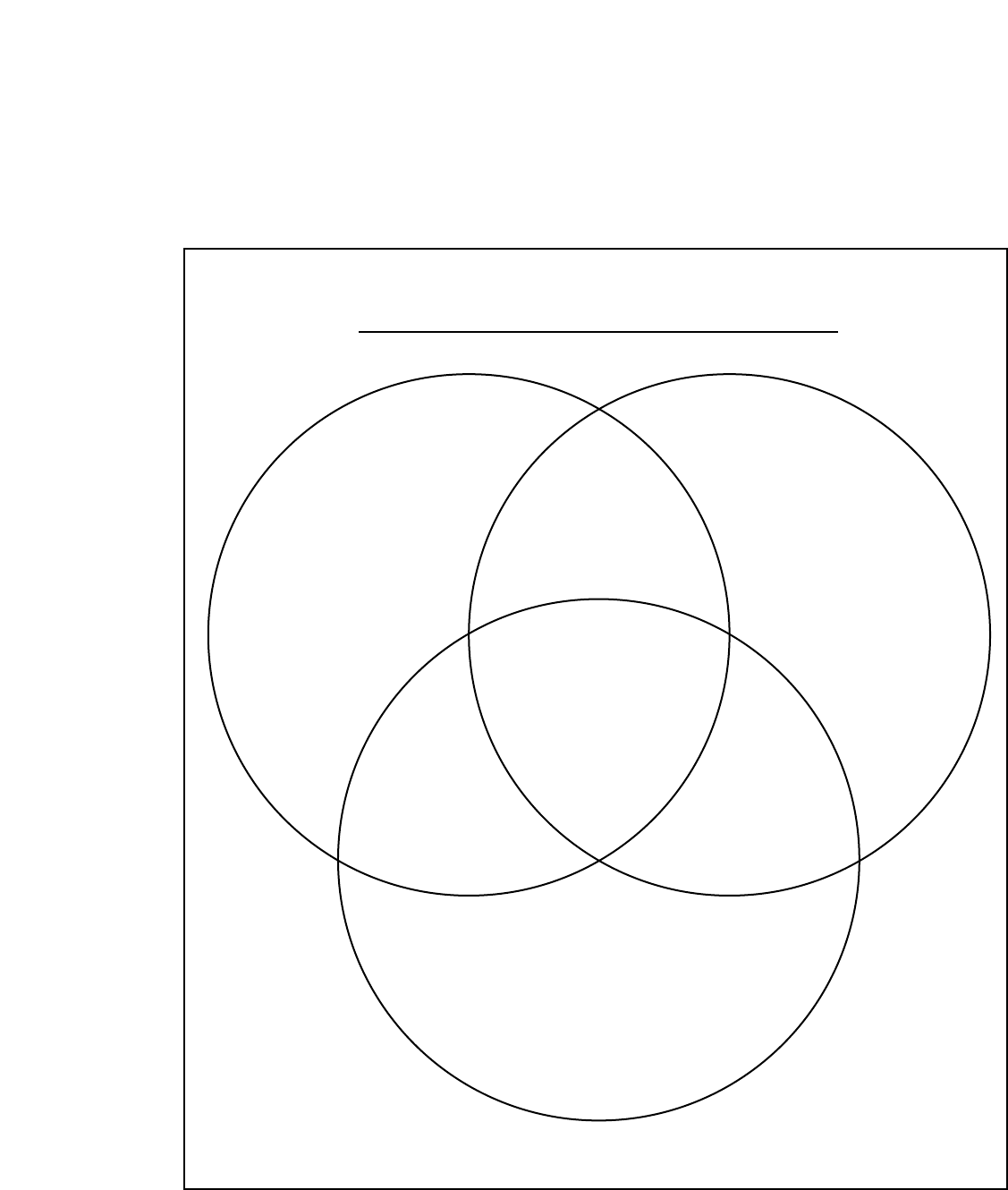 Download triple venn diagram template for free tidyform triple venn diagram template pooptronica